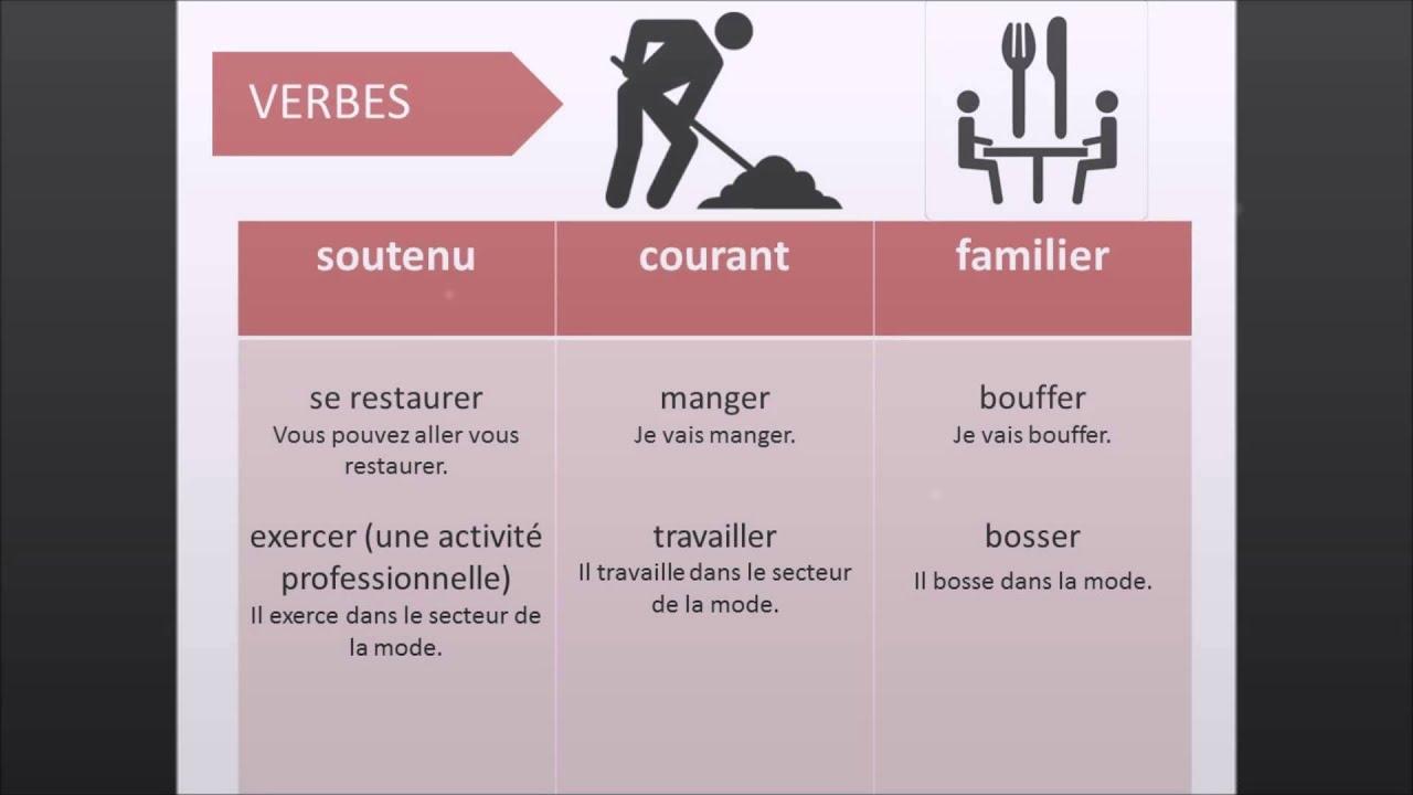 Resultado de imagen de registre de langue
