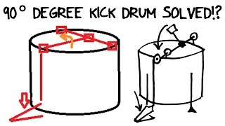 90 Degree Kick Drum Problem SOLVED!? - With help from viewers