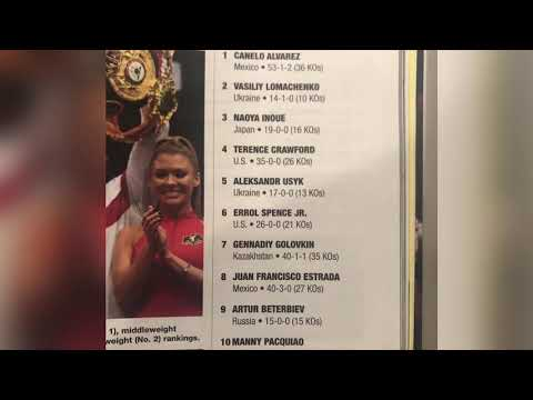 Ring p4p list manny pacquiao #10 ? Do you agree? Seckbach Says Manny Should Be WAY WAY Higher