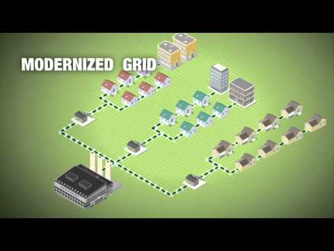 Smart Grid - The Big Picture