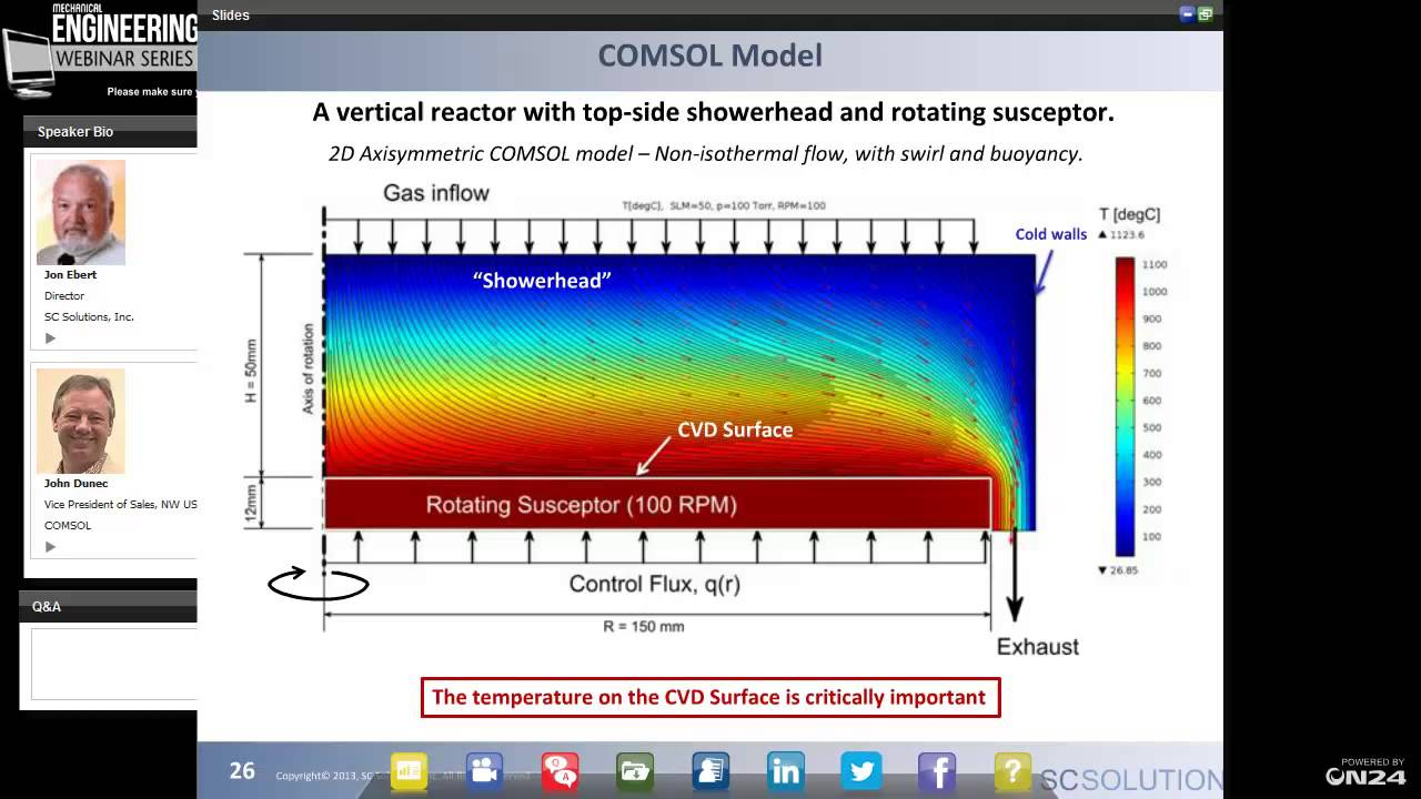 simulation modeling Modelling vs simulation modelling (modeling) and simulations are two closely related computer applications which play a major role in science and engineering.