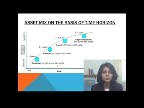 Asset Mix Lets Invest Series Video 6 Tanuja Yadav CFA