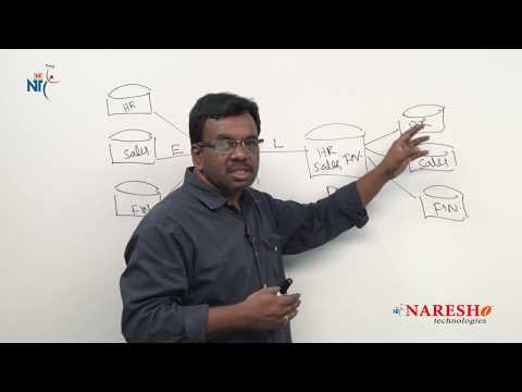 Datamarts in DWH | Data Warehouse Tutorials | Data Warehousing Concepts | Mr.Vijay Kumar
