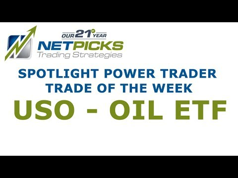 Spotlight Power Trader Trade of the Week for March 5, 2018