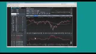 Stefen Choy on Defining Using Implied Volatility to Trade FX Options 2