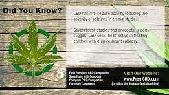 Advanced CBD Oil With Terpenes 2 Minute Facts