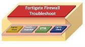FortiGate Cookbook - High Availability Setup (5 6) - YouTube