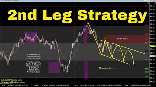 """Second Leg"" Trading Strategy 