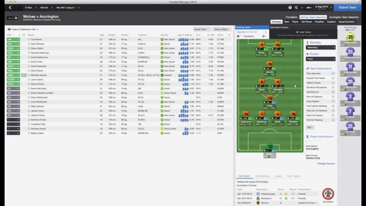 4-1-2-1-2 Narrow Tactic Review Football Manager 2014