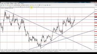 видео Нефть, металлы и кросс-курсы - 05.08