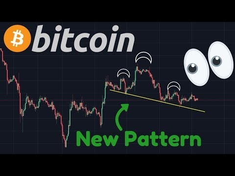 BITCOIN NEW PATTERN!!! BREAKOUT??? | Hodlers Are Insane & In PROFIT!!
