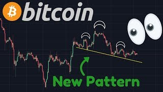 BITCOIN NEW PATTERN!!! BREAKOUT???   Hodlers Are Insane & In PROFIT!!