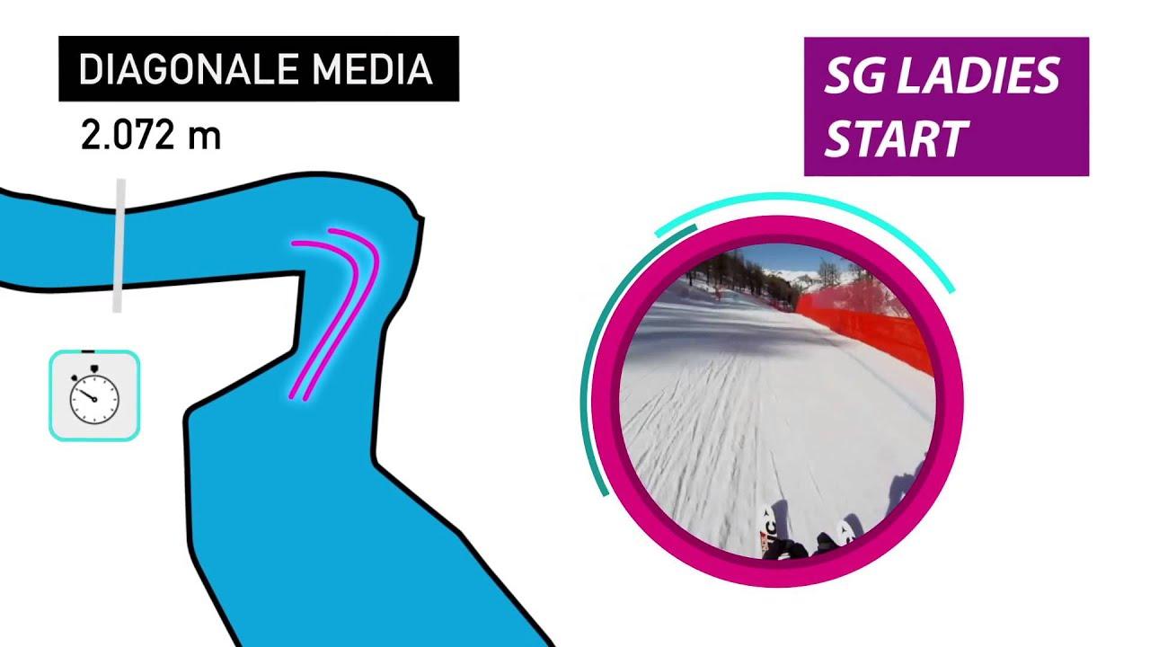 Wintersport - alpe di siusi - alta badia - sud tirol - italy