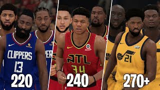 What If NBA Teams Were Based On Weight! | NBA 2K20