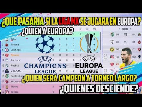 ¿Que Pasaría Si La Liga Mx Se Jugará En Europa?  FIFA 19