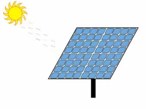 From Solar Energy To Electricity