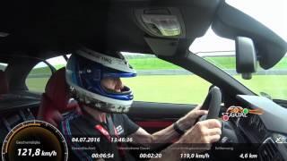 Autodrom Most - Walter Röhrl am Steuer eines BMW M4
