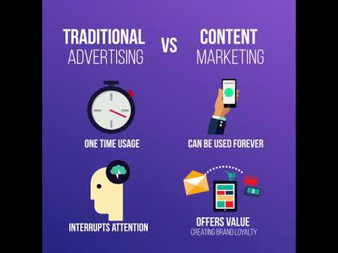 Traditional publicity vs Content marketing