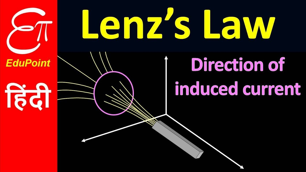 Lenz S Law Of Electromagnetic Induction In Hindi