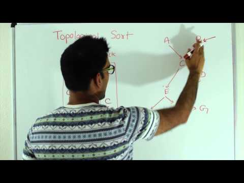 Topological Sort Graph Algorithm