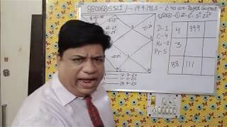 Delay marriage janam kundli analysis by acharya prabhat 8800685321