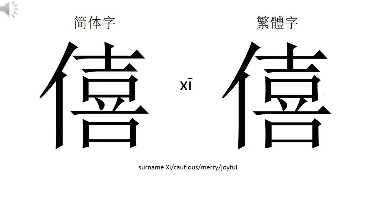 The Chinese Alphabet