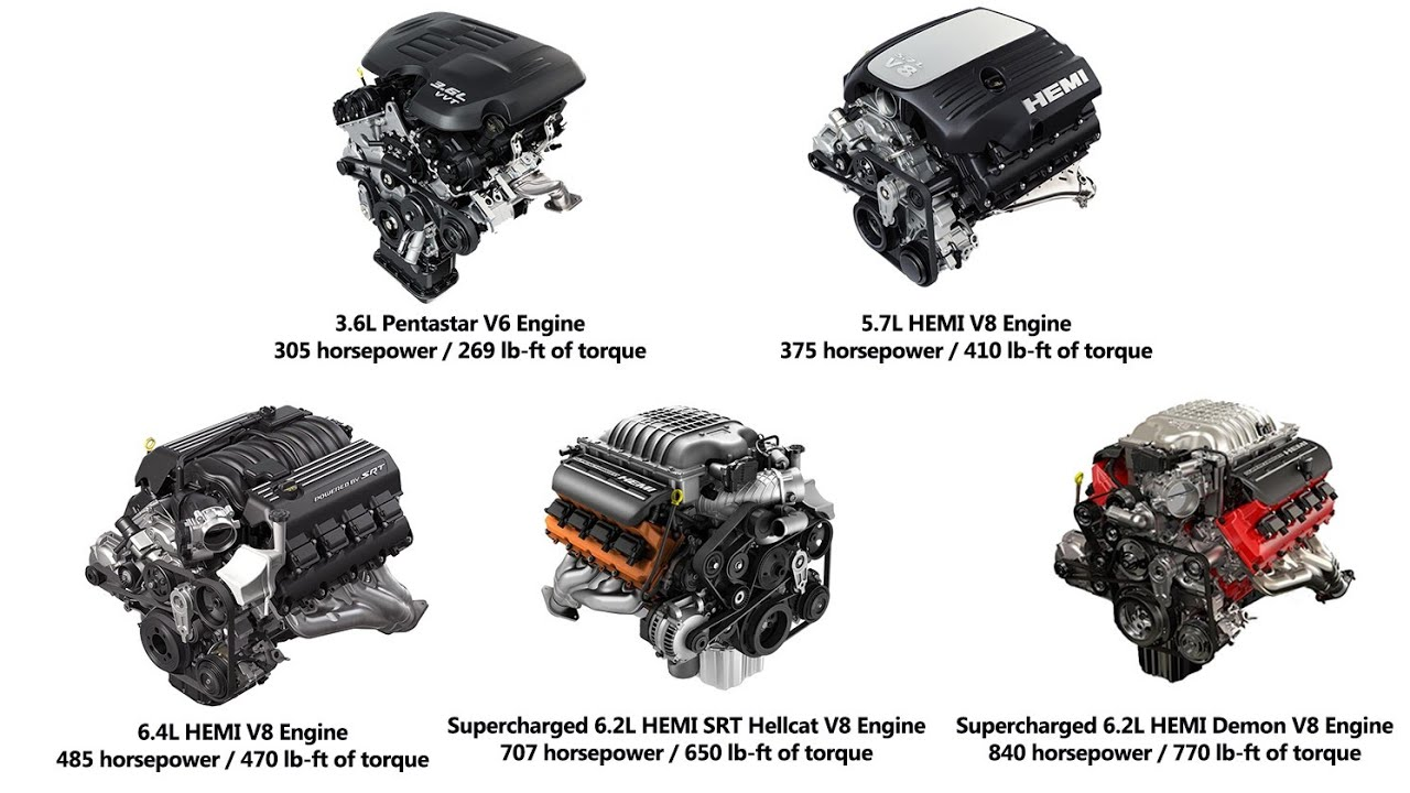 Should you Mod your 36 V6 or 57L Hemi? Upbadging your