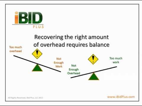 iBid Plus Landscape Bid Series-#1 Pursuing the Right Jobs