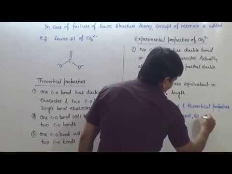5  GOC 1   Concept of Resonance