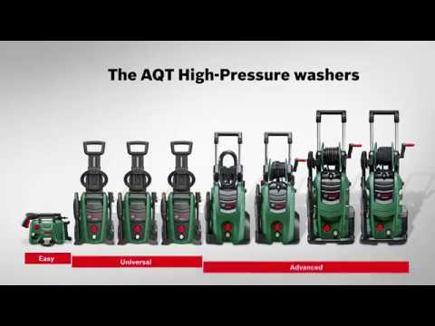 Bosch High Pressure Washers