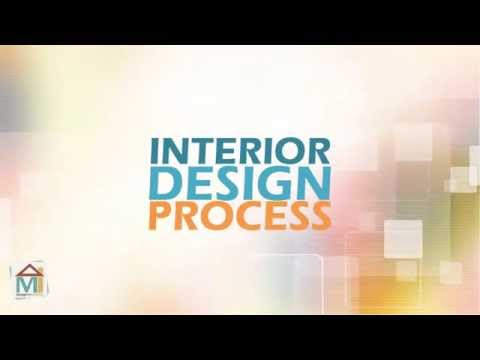 interior design process steps