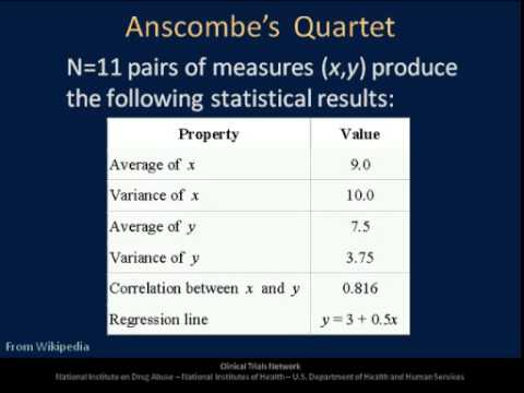 CTN Webinar: Practical Statistical Reasoning in Clinical Trials for Non-Statisticians.