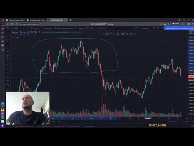 Обзор рынка криптовалюта московская биржа американский фондовый