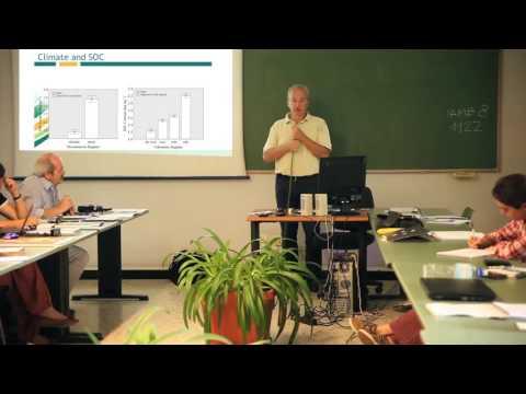 Factors influencing soil organic matter content in human disturbed soils