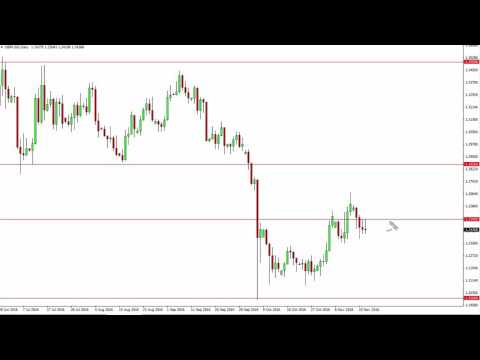 GBP/USD Technical Analysis for November 18 2016 by FXEmpire.com