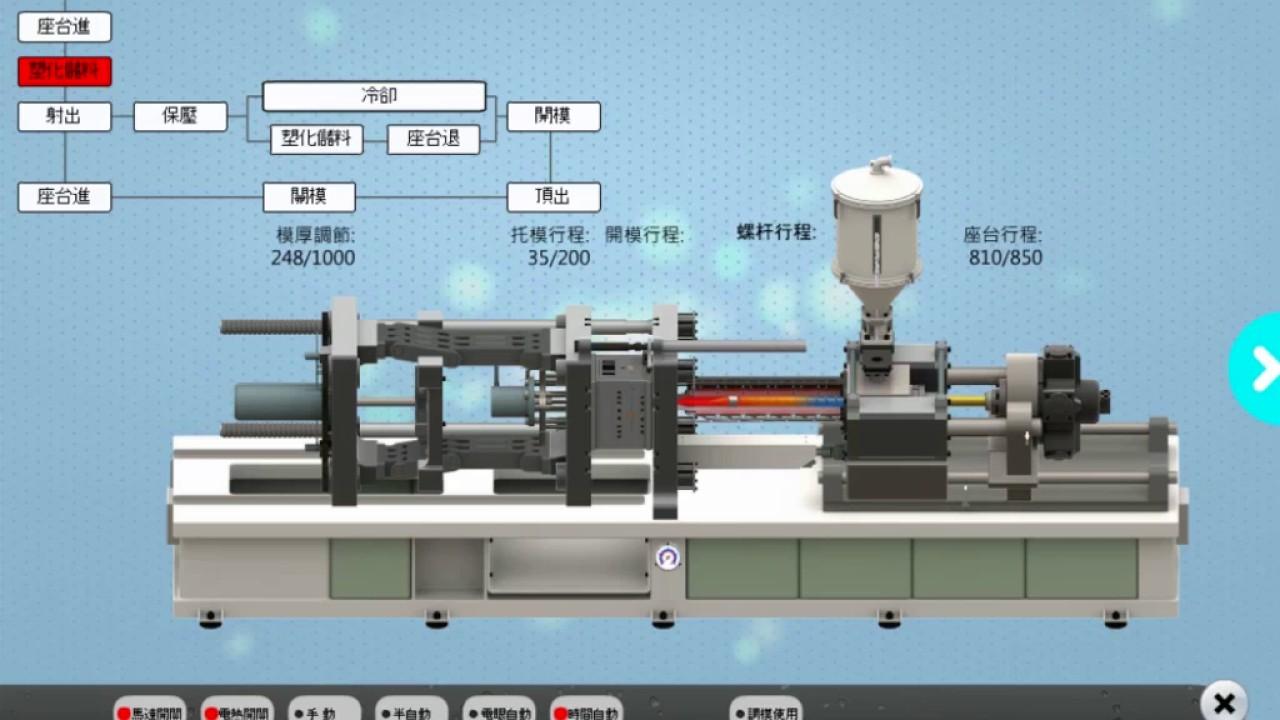 Injection Molding Machine Operator Training - ANN TONG