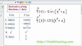 derivatives of trigonometric functions e ln calculus