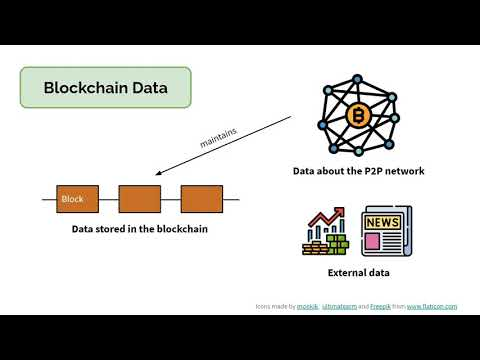 Visualization of Blockchain Data: A Systematic Review