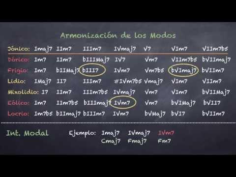 Intercambio Modal (Armonía Moderna 10.1.1)