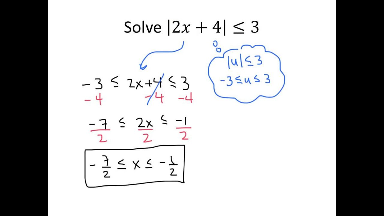 Brainstorming: Solving Inequalities Involving Absolute Value - YouTube