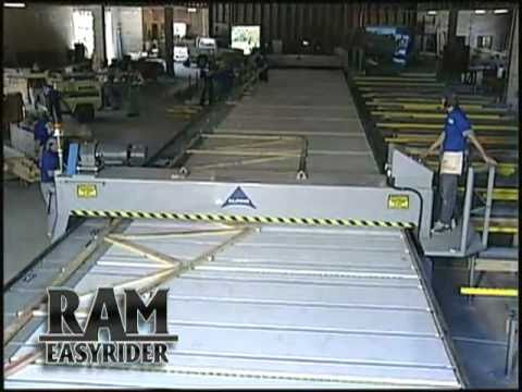 RAM EasyRider - Roof Truss Assembly System