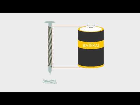 3 Cara Membuat Magnet Dan Jelaskan Baru