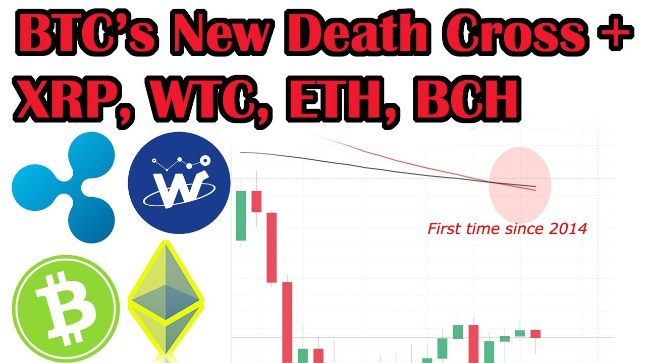 Bitcoins New Death Cross Xrp Wtc Bch Eth Analysis Bitcoin Bear
