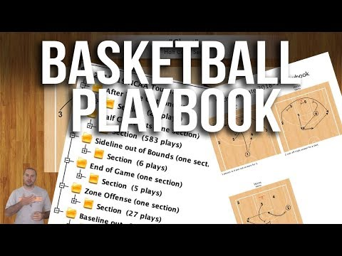 WCBA AAU 2017 Sets/Playbook Breakdown