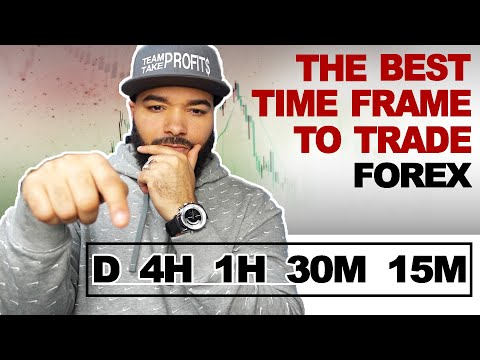 the-best-time-frame-to-trade-forex