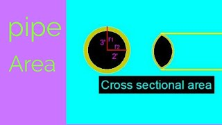 pipe cross sectional area.