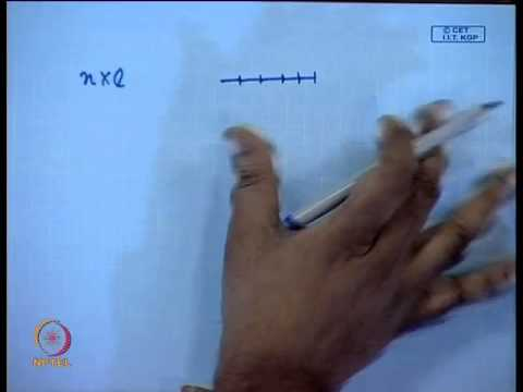Mod-01 Lec-28 Polymer Solutions (Contd.) and Chain Dimensions
