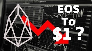 EOS Going To $1? - LIVE Crypto Charts & Chat
