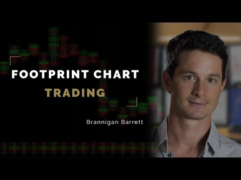 Footprint Chart Trading: The Best Tool For Trading Breakouts | Axia Futures