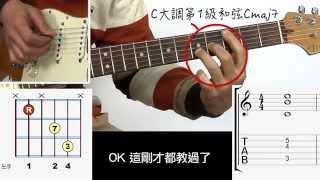 爵士吉他103 : 大調251和弦進行-1